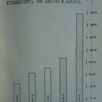http://animales.rwanysibaja.com/thesis_photos/AFA/ClubMyB/Estudiantes1948_01.JPG